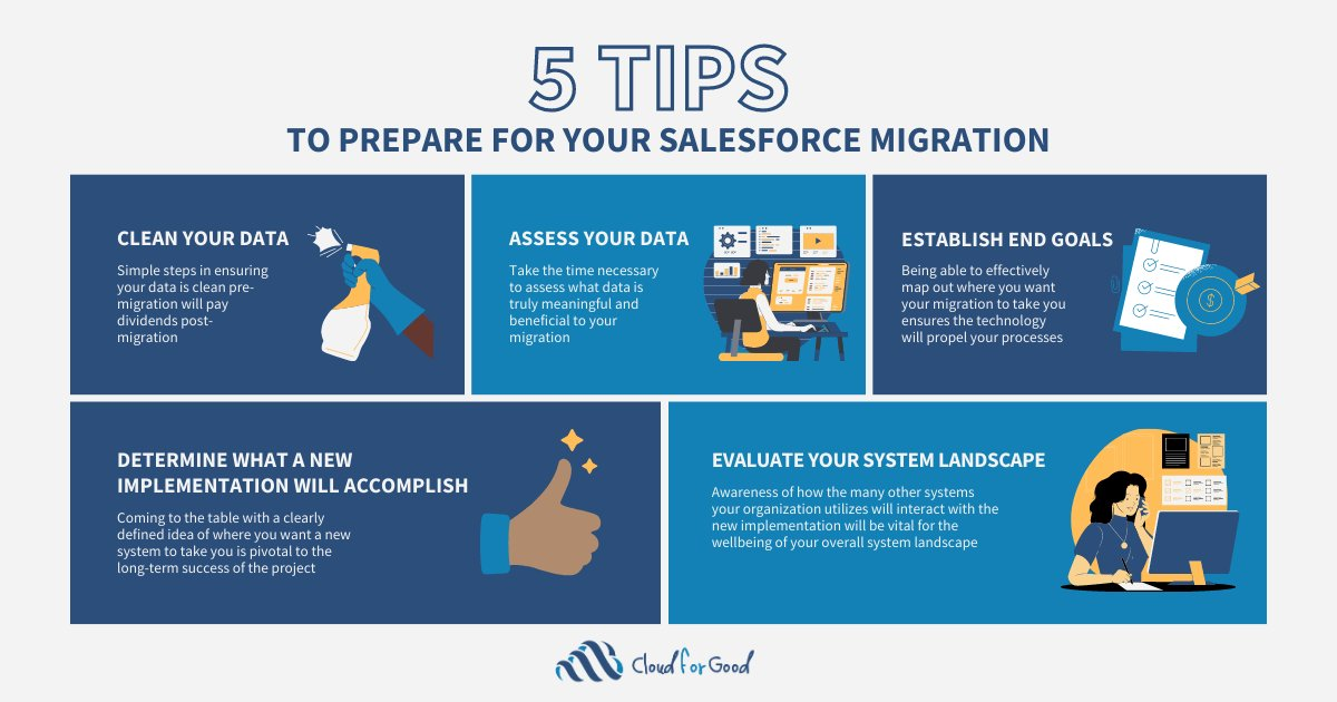 5 Tips to  Prepare for Your Salesforce Migration