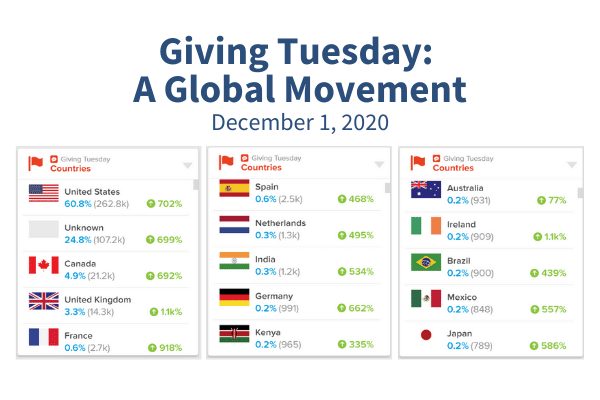 Giving Tuesday: A Global Movement