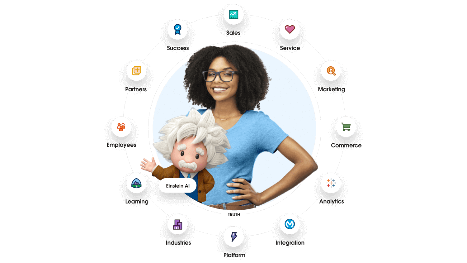 What Can Salesforce Do For Nonprofits?